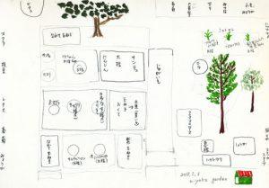 miyake garden 5月